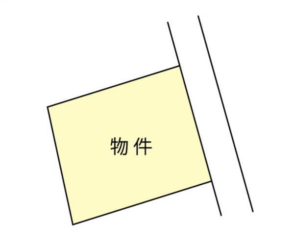 物件No. 〈売土地〉二子 松本市大字笹賀